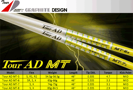 Graphite Design シャフト + シャフトスリーブ
